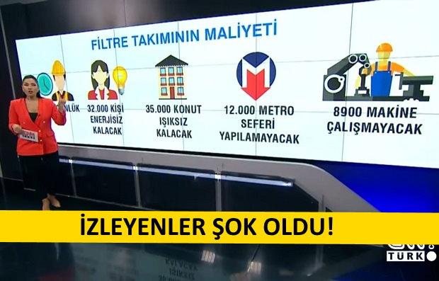 CNN Türk Termik Santralleri Savundu!