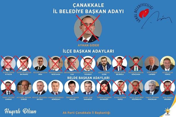 AK Parti Çanakkale'de Sınıfta Kaldı