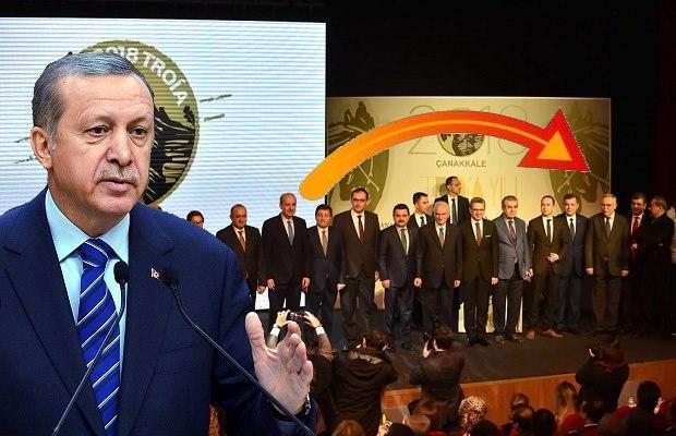 Erdoğan Konuştuktan Sonra..