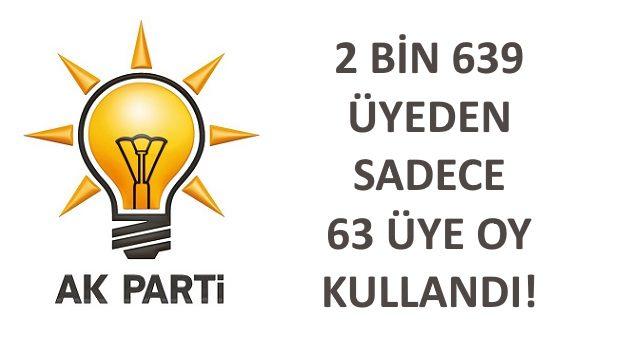 AK Parti'nin Kepez'deki Son Hali..