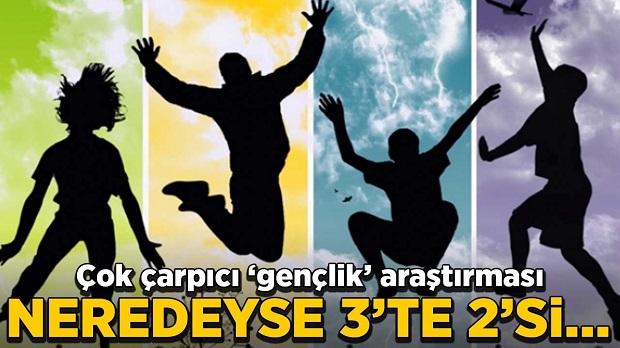 AKP'li Gençler Bile Yurtdışında Yaşamak İstiyor!