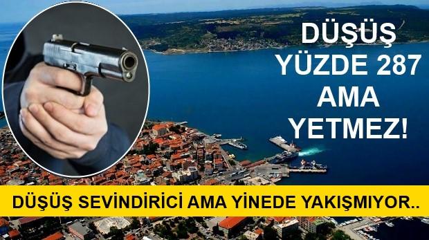 Türkiye Silahlı Şiddet Haritası Yayınlandı..