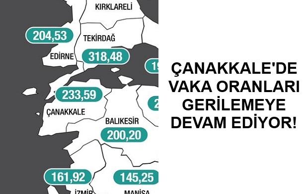 Türkiye Ortalamasına Geriledik..