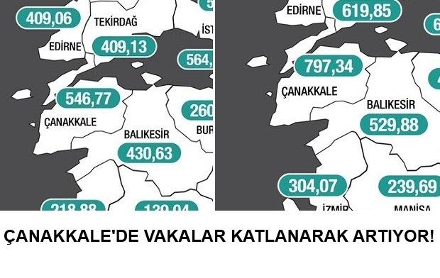Çanakkale Türkiye'de Üçüncü Oldu!